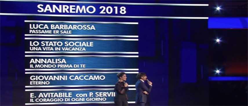 Sanremo 2018. Le nuove proposte e i 20 Big in gara di #Sanremo2018