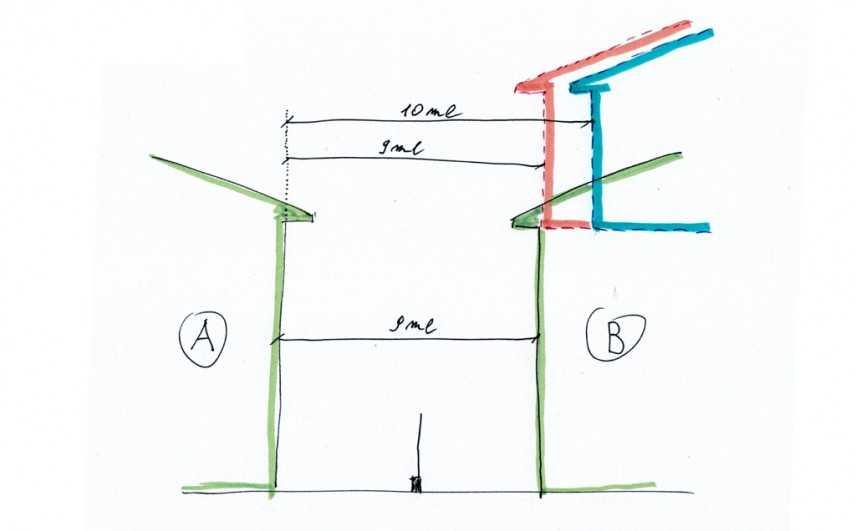 Distanze tra costruzioni: c'è differenza tra edificio principale ed accessorio?