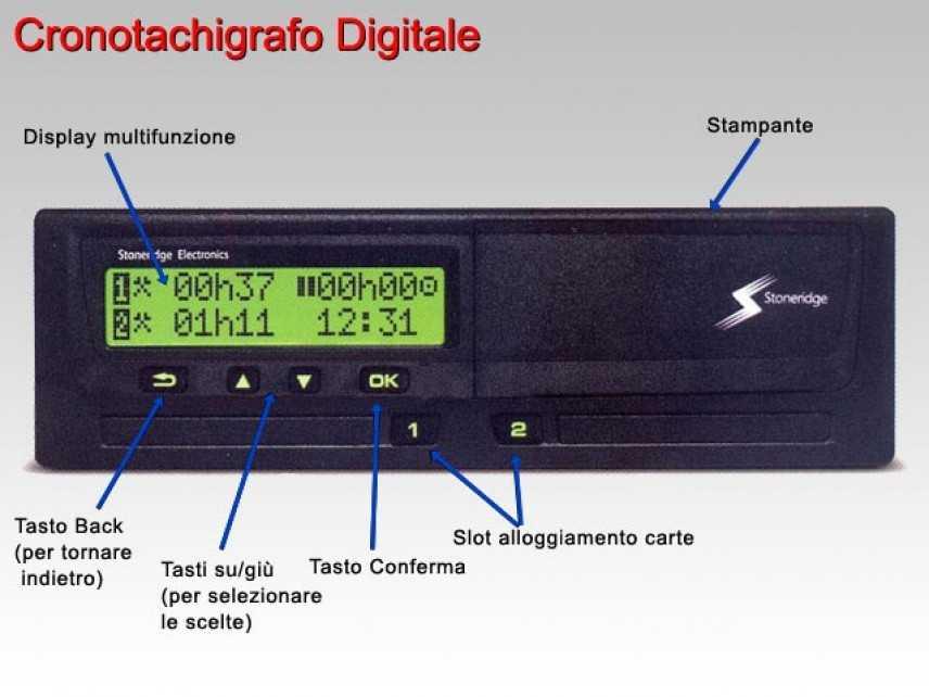 Da domani obbligo tachigrafo digitale su bus e camion. Controllerà ore di lavoro e riposo conducenti