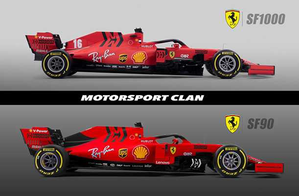 Formula 1: si chiama Sf1000 la Ferrari del Mondiale 2020